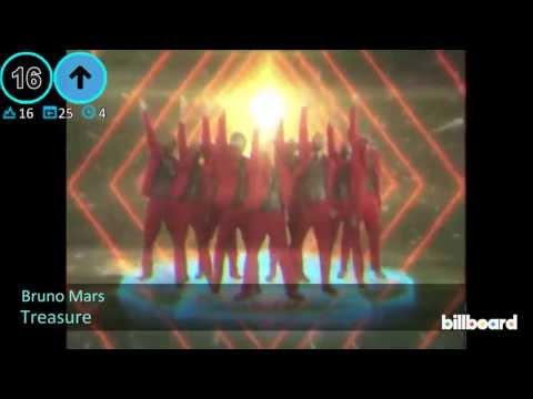 Billboard Hot 100 (6/22/13)