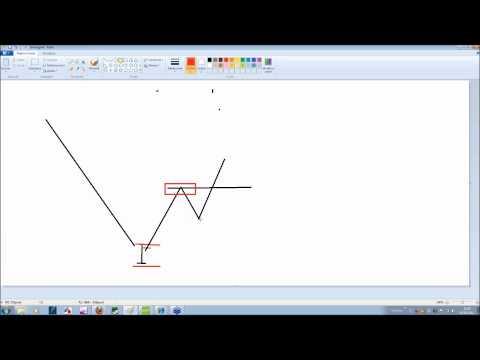 4XP Forex Webinar (Italian) - part 6