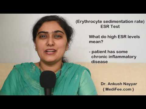 Erythrocyte Sedimentation Rate (ESR or sed rate) Test