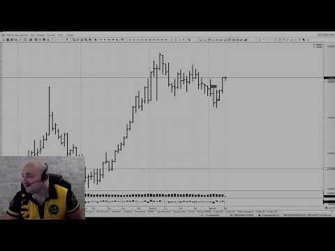 Московская биржа I Обзор рынка от 09.12.2019 I Разбираем ситуацию на USD/RUB и другие бумаги ММВБ