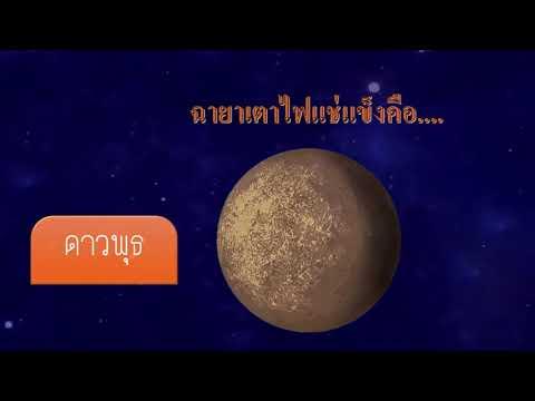 เกมทายชื่อดาวเคราะห์ในระบบสุริยะจักรวาล