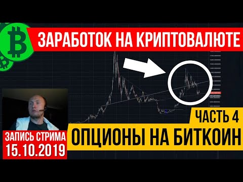Заработок на криптовалюте: опционы на биткоин. Часть 4.
