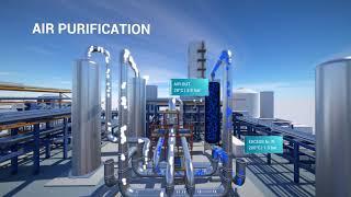 Air Separation Unit Process