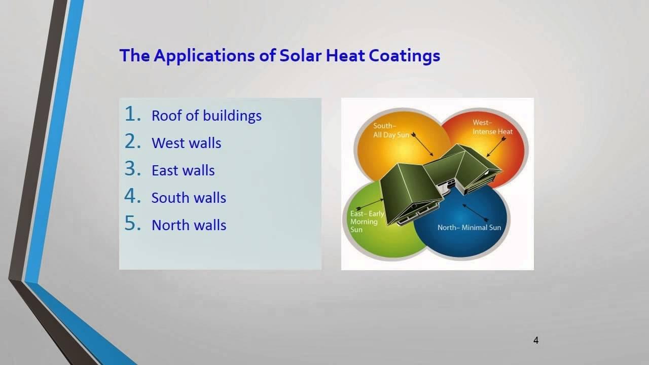Sbg Heat Barrier Paint Additive