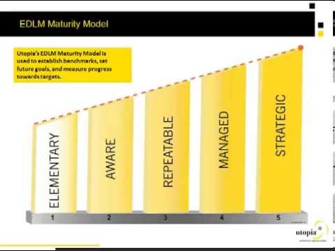 Key Strategies for Master Data Governance