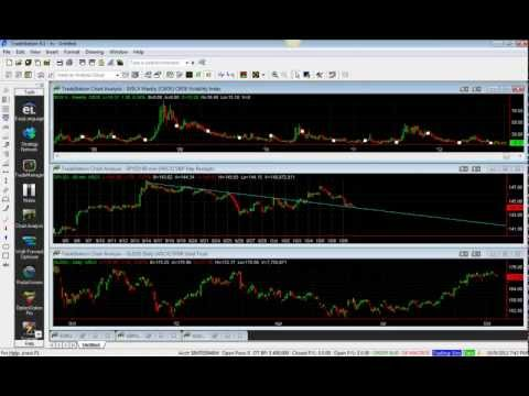 Trading Opportunities In Low Volatility Markets