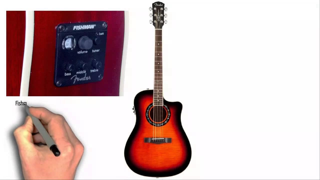 Fender T Bucket 300ce Review : fender t bucket 300ce cutaway acoustic electric guitar review youtube ~ Hamham.info Haus und Dekorationen
