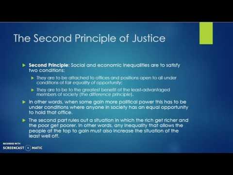 Rawls: Principles of Justice