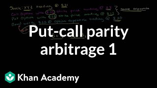 Put-call parity arbitrage I | Finance & Capital Markets | Khan Academy