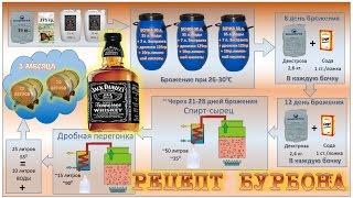 Рецепт виски Джек Дэниэлс в домашних условиях (Jack Daniels). Дегустация.