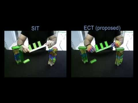 Scalable 3D Tracking of Multiple Interacting Objects - CVPR 2014