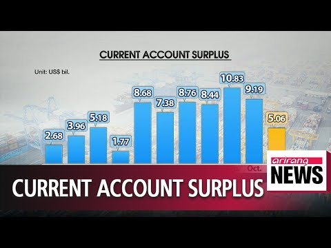 South Korea's current account surplus hits 7-month low in November