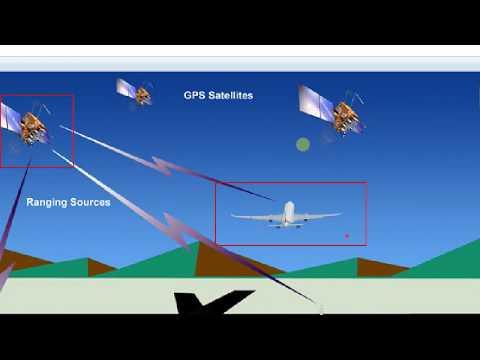 GNSS Introduction (Bangla - বাংলা)