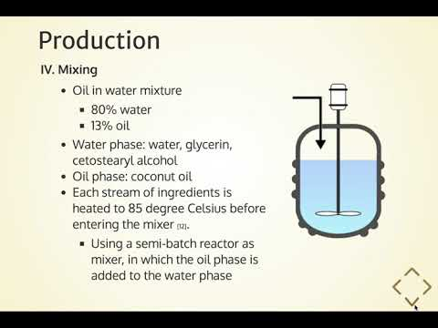 Organic Coconut Lotion Production Process Design