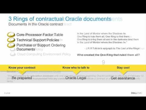 Oracle Database Licensing on Converged and Hyper-Converged Infrastructure