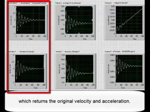 how to work out acceleration from velocity