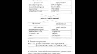 видео ГДЗ и Решебник по природоведению для 5 класса автор Плешаков, Сонин