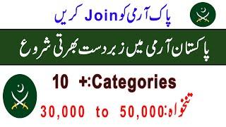 Latest Pakistan Army Civilian Jobs , Army Jobs , Dsf Official