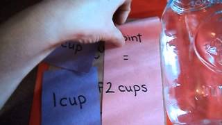 Measurement cup,pint & quart