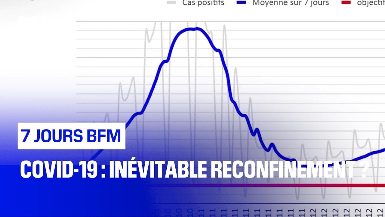 Download Covid-19 : inévitable reconfinement ?