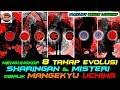 MENGUNGKAP 8 TAHAP EVOLUSI SHARINGGAN DAN MISTERI DIBALIK KEKUATAN MANGEKYU SHARINGAN
