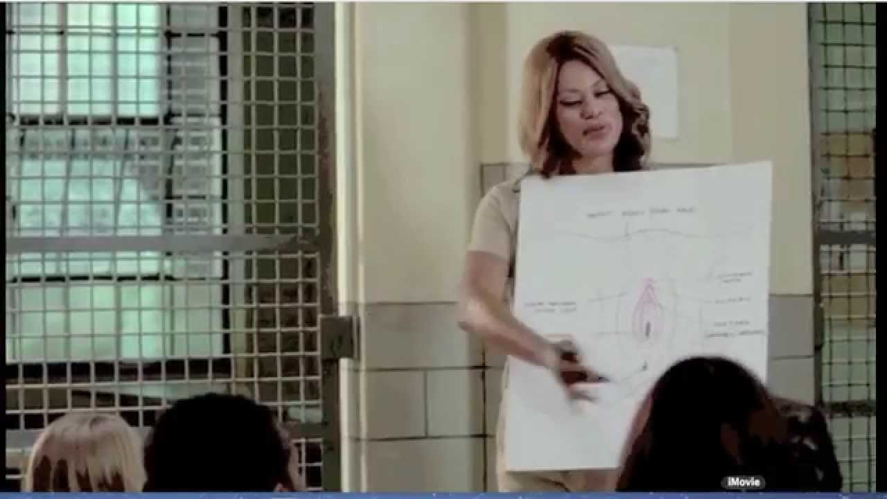 Orange is the new black laverne cox gives a lesson in female orange is the new black laverne cox gives a lesson in female anatomy s2 ep4 youtube pooptronica