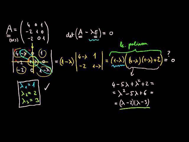 3x3-as mátrix sajátértéke és sajátvektora