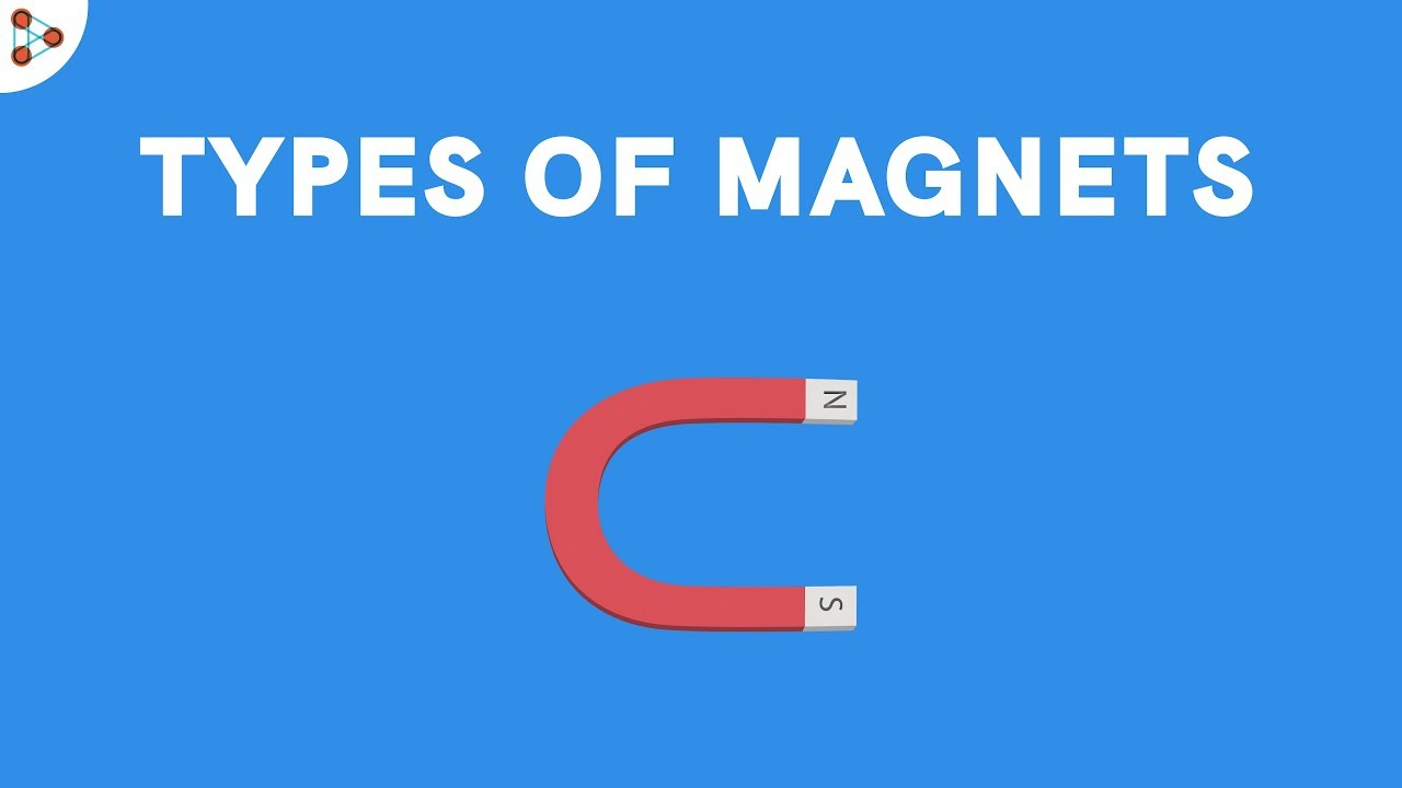 What are the Types of Magnets?   Don't Memorise - YouTube [ 720 x 1280 Pixel ]