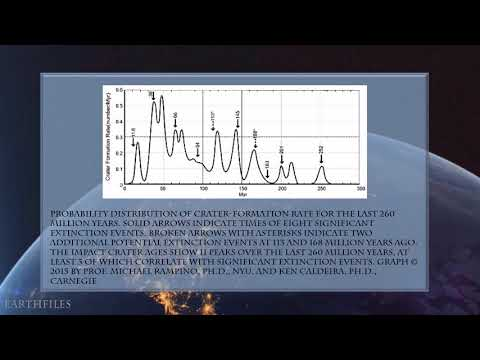 Linda Moulton Howe and Earth Mass Extinction Cycles