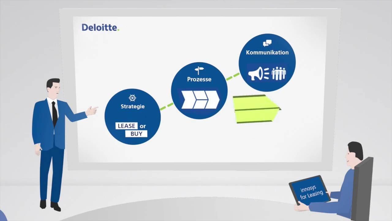 Get it on balance – Die neue Leasingbilanzierung nach IFRS 16 - YouTube