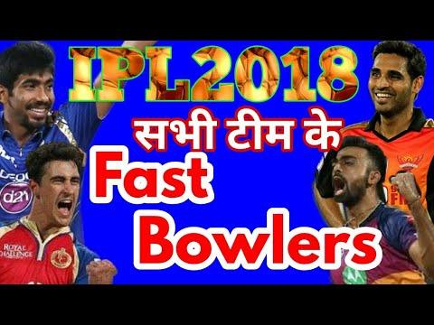 IPL2018: All teams Fast Bowlers/