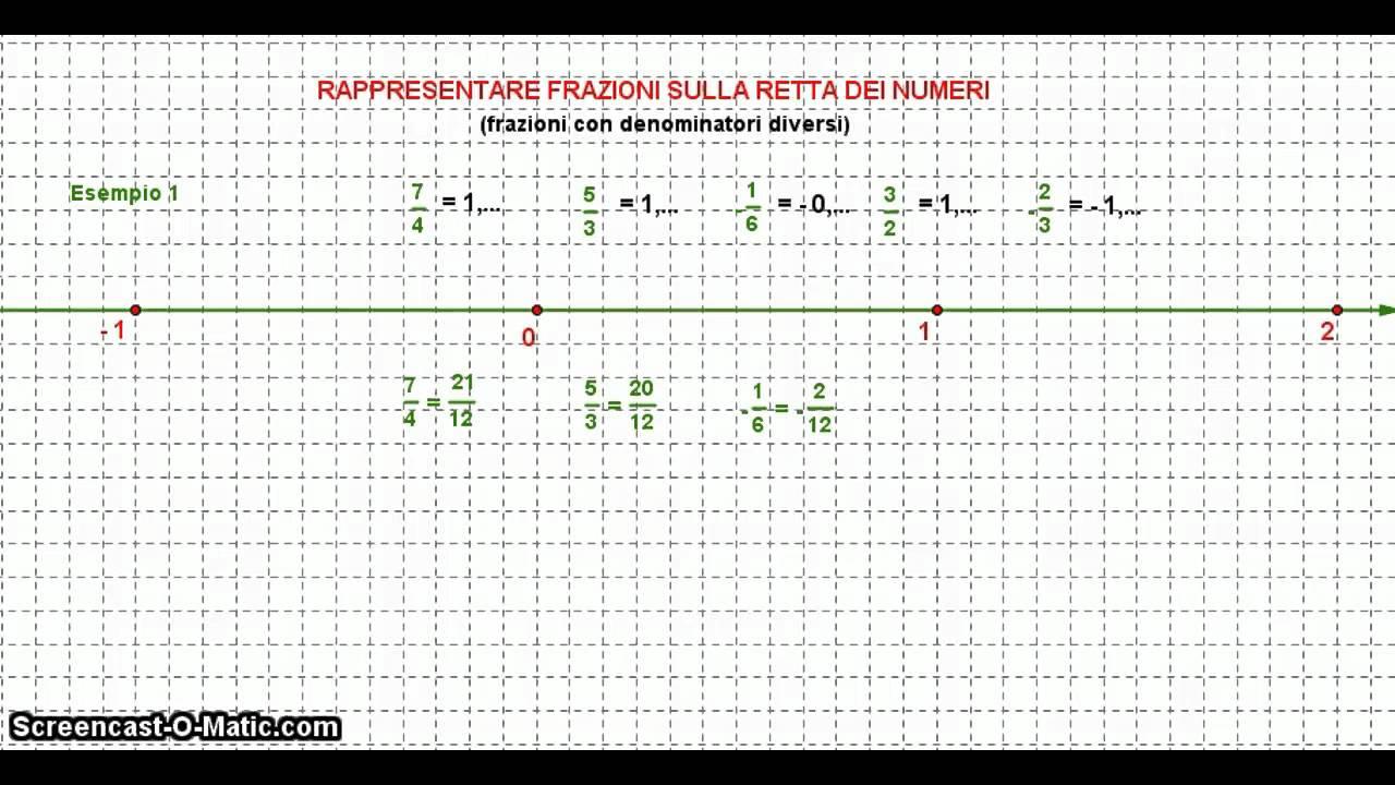 Frazioni sulla retta dei reali parte 2 youtube - Addizionare e sottrarre frazioni con denominatori diversi ...