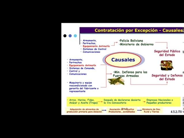 CURSO RESOLUCIÓN DE CASOS PRÁCTICOS EN PROCESOS DE CONTRATACIÓN ESTATAL - Clase 8