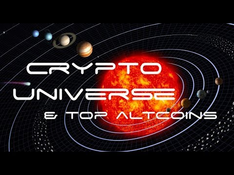 CryptoCurrency Universe and Bitcoin support/resistance lines with altcoin volume checks