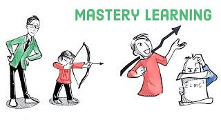 Mastery Learning & Testing Done Right