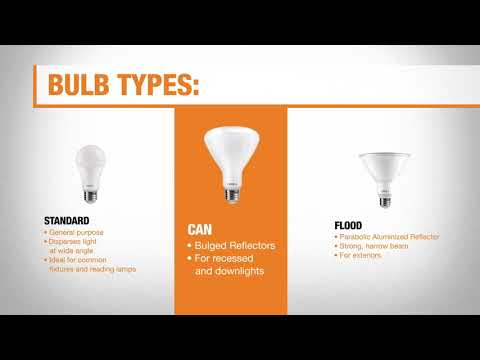 Types Of Led Lights The Home Depot