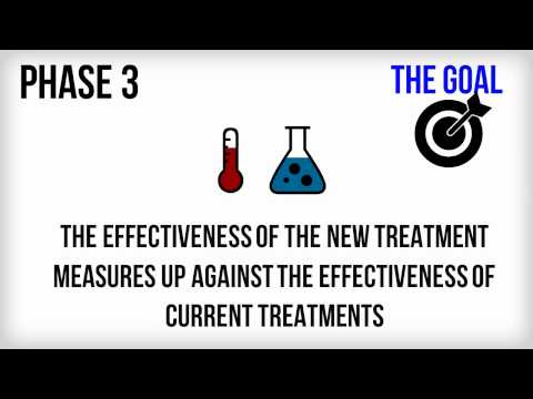 What is a Phase 3 Clinical Trial?