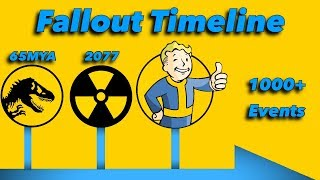Fallout Timeline: Reddit User Creates Timeline from ALL Terminals and Holotapes