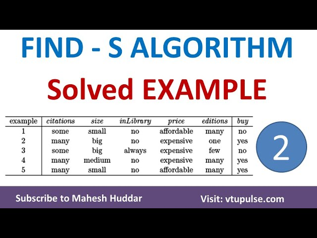 FIND S Algorithm | Finding A Maximally Specific Hypothesis | Solved Example - 2 by Mahesh Huddar