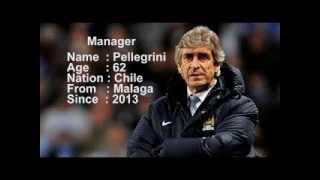 Manchester City Squad 2015-2016
