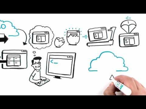 TIBCO® Cloud Integration