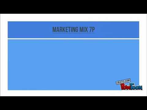 Marketing mix Bank mandiri