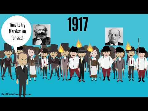 The Life/Work of Karl Marx and Marxism Explained in One Minute