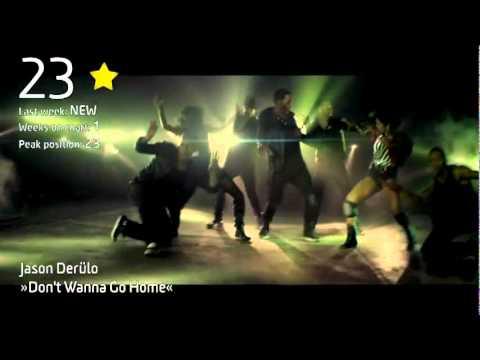 Hitlisten, Track - Top 40 Week 21/2011 (June 3)