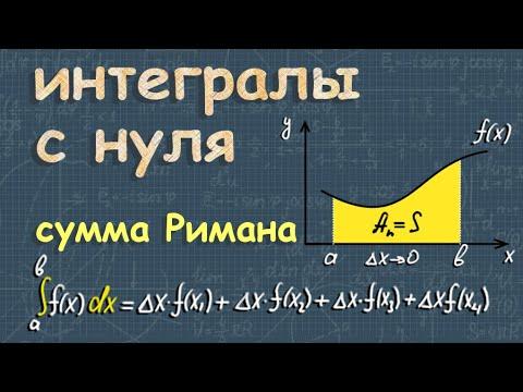 Интегралы определенные видео уроки