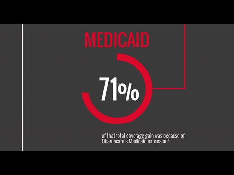 Here's Who Got Obamacare Coverage, Explained in Just 1 Minute