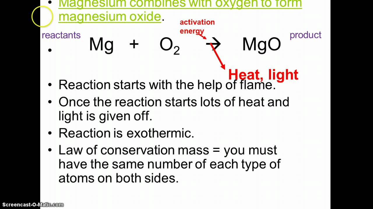 What is the formula of magnesium