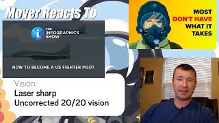 Reacting To The Infographics Fighter Pilot Video. Is It Good Info or Complete BS?