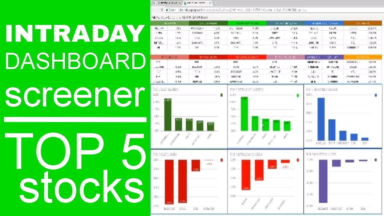 Intraday DashBoard for daytraders, India