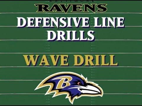 Baltimore Ravens Defensive Line Drills - Rex Ryan